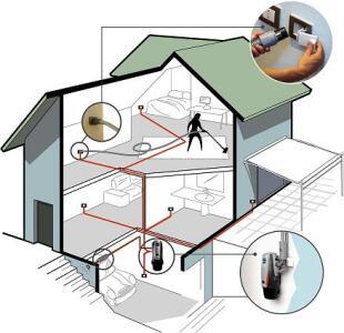 Altimetrico tipico aspirazione casa